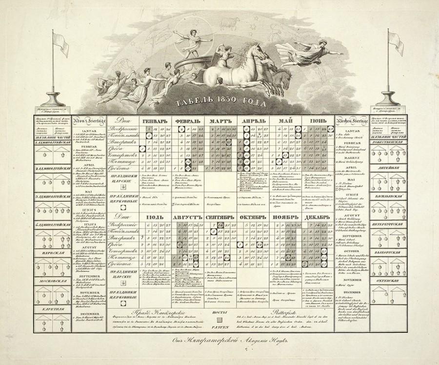 Из истории карманных календарей в дореволюционной России